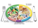 Усадьба Морино - иконка «питание» в Возрождении